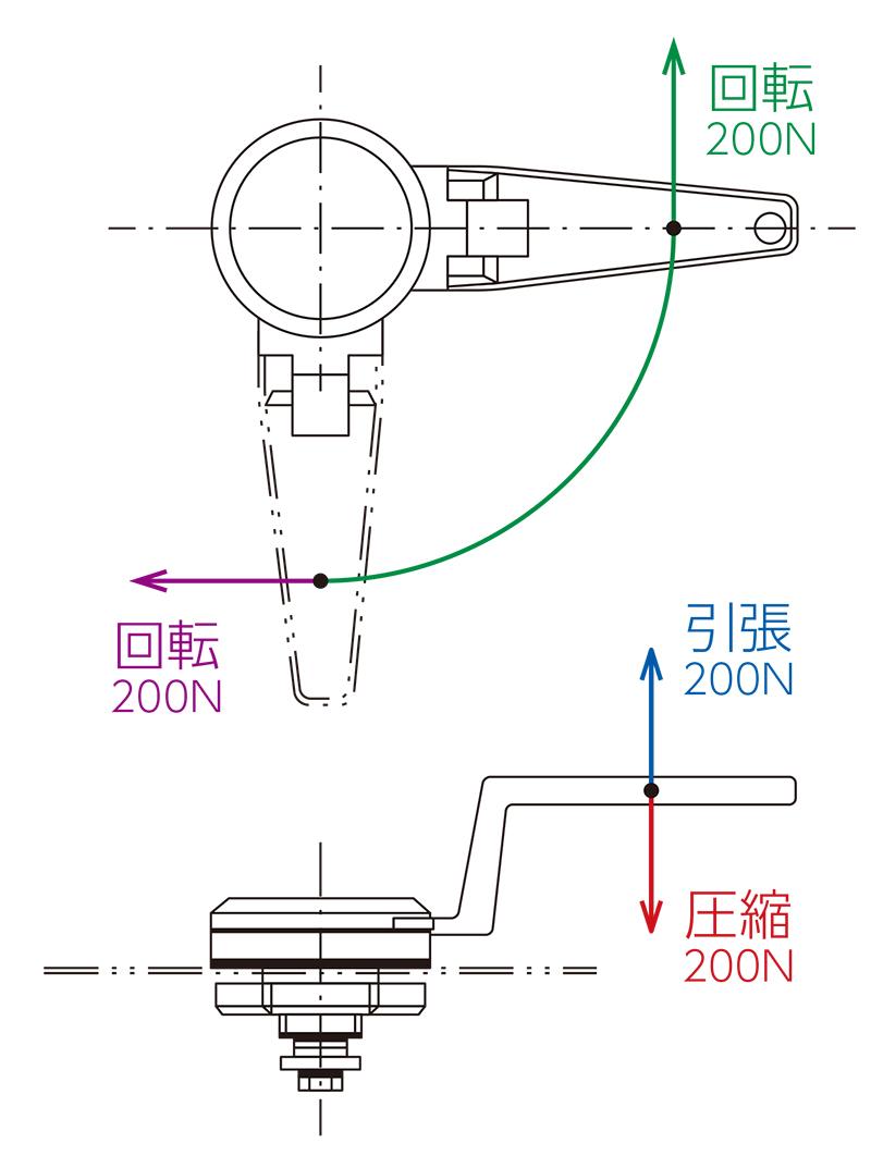 CA300記事2用トレース-01