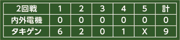 baseball201906-08