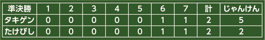 baseball201906-09