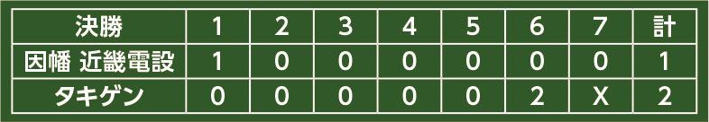 baseball201906-10